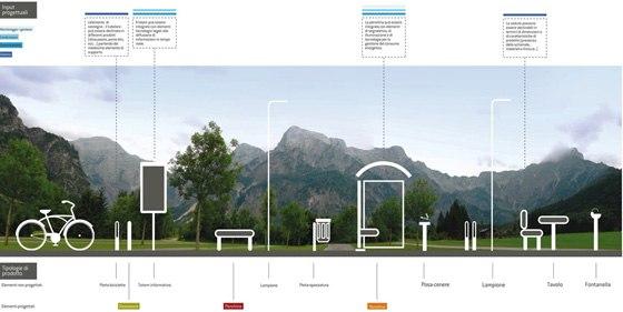 Lissone Kent Mobilyaları Tasarım Yarışması Sonuçlandı