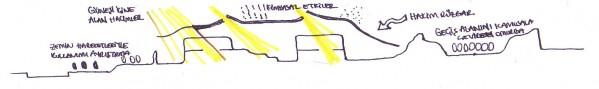 nesefabrikasi_sanal_cevre-diagram