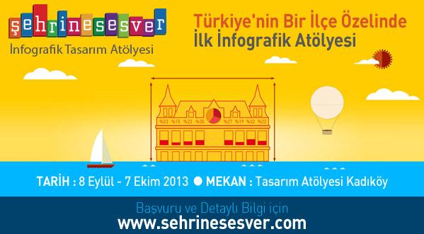 Şehrine Ses Ver İnfografik Atölyesi 1 l Kadıköy Sergi Çalışmalarına Başladı