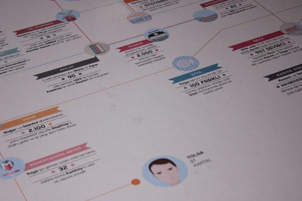 herkesin_kadikoyu_infografik (5)