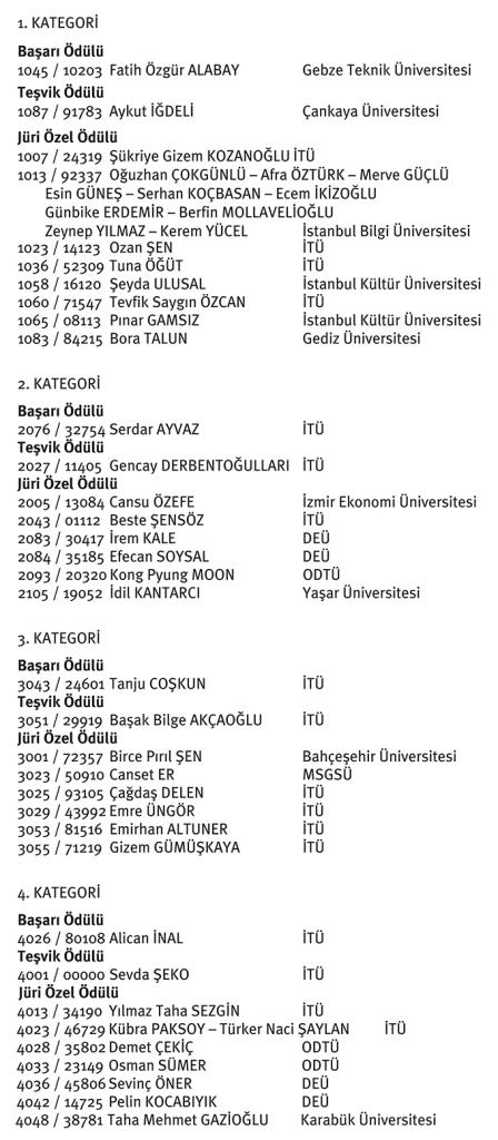MimED 2014 Kazananlar - 24cm 72dpi