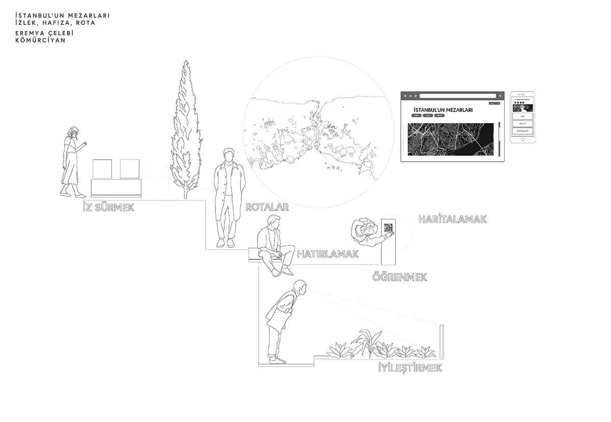 Eremya Çelebi Kömürciyan Mezarı Birincilik